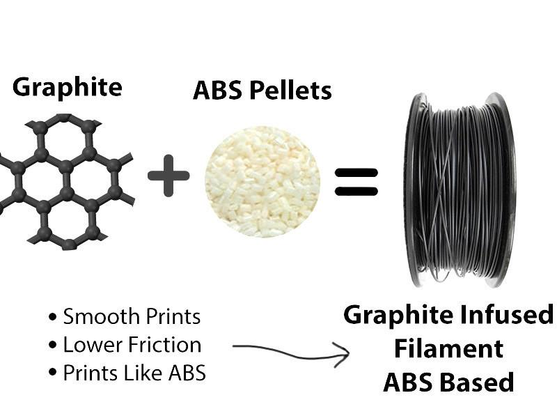 filabot-graphite-infused-filament-abs