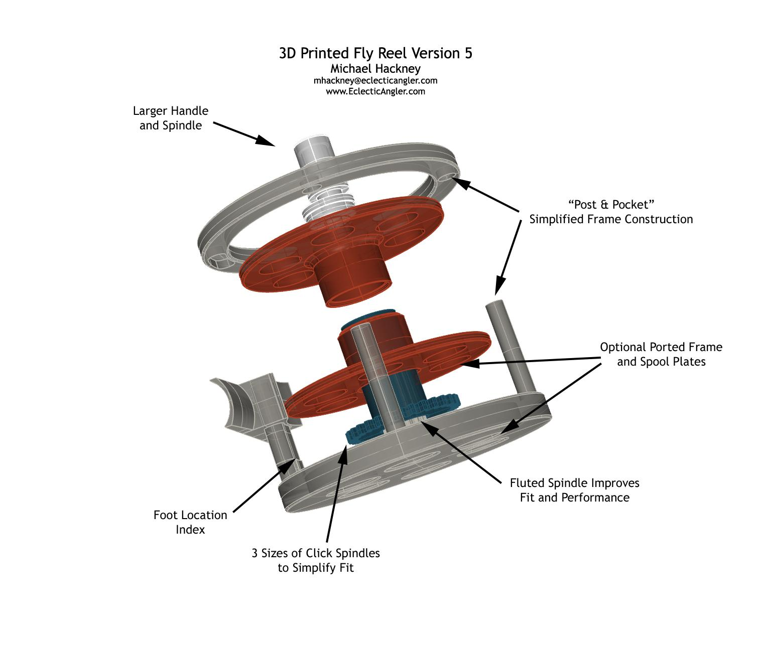 Getting reel fly fishing meets 3d printing in ongoing for Fly fishing supplies near me