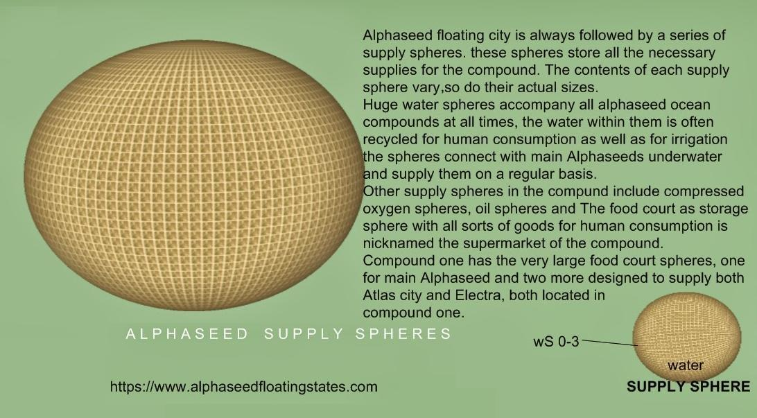 alphaseed7