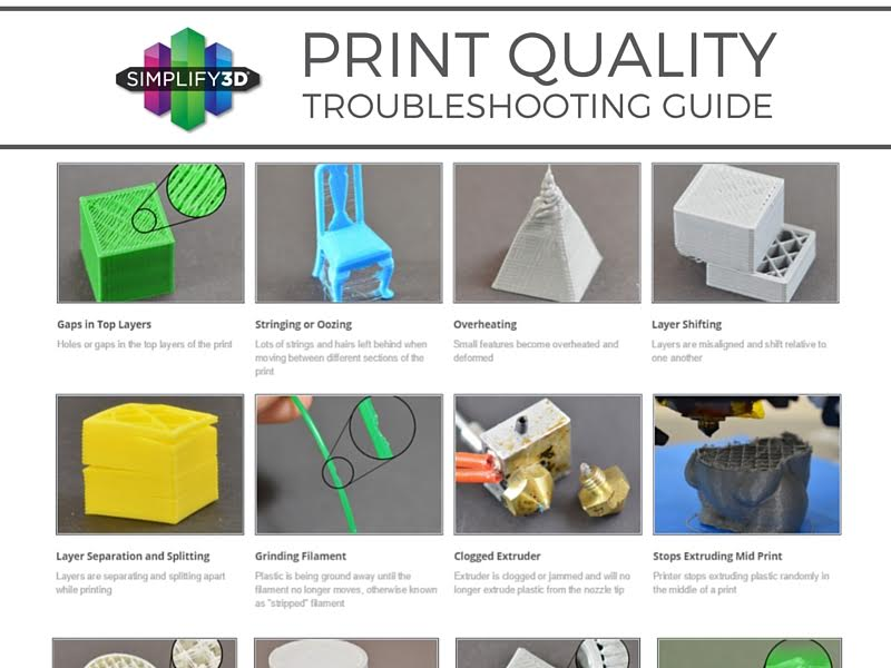 Simplify3D Releases Comprehensive Troubleshooting Guide for All ...