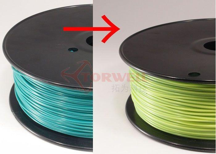 Blue-Green to Green-Yellow Temperature Changing Filament