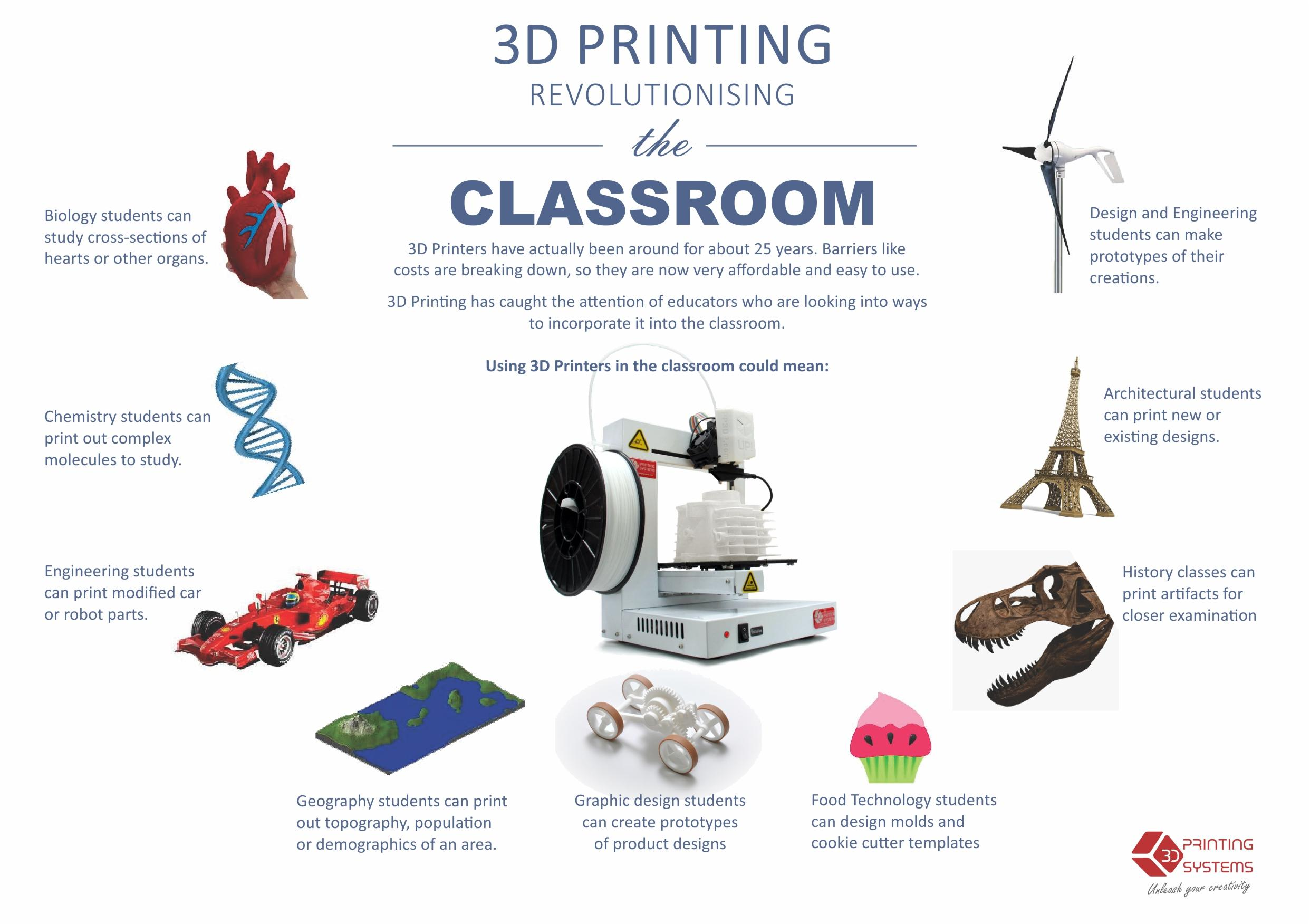 Stratasys New Free 3d Printing Curriculum Challenges