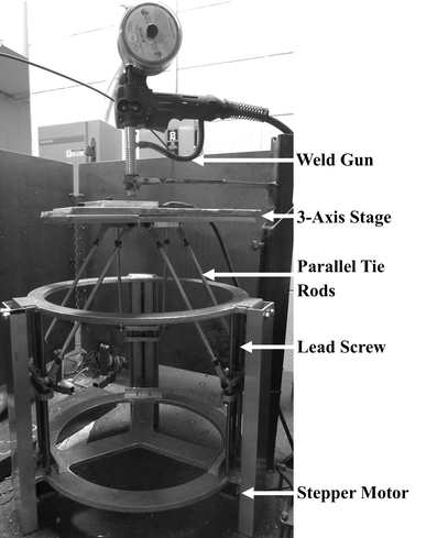 Labeled photograph of the three-axis stage with attached aluminum weld gun.