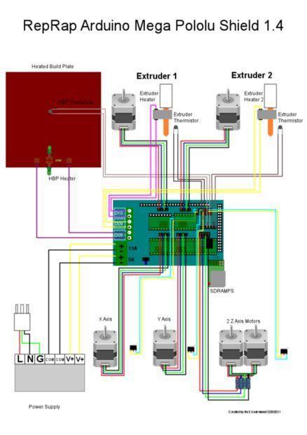 3dp_arduino_plan