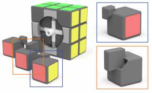 The specialized internal mechanics that allow the Rubik's Cube to rotate.