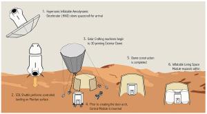 3dp_solarcrafting_shab