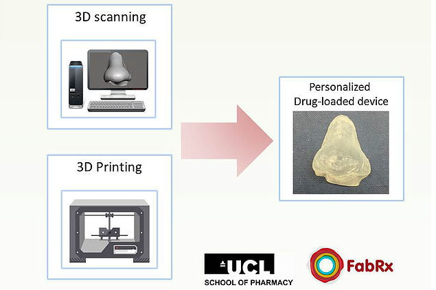 Researchers Create Customized Anti-Acne Masks with Form 1+ SLA 3D Printer