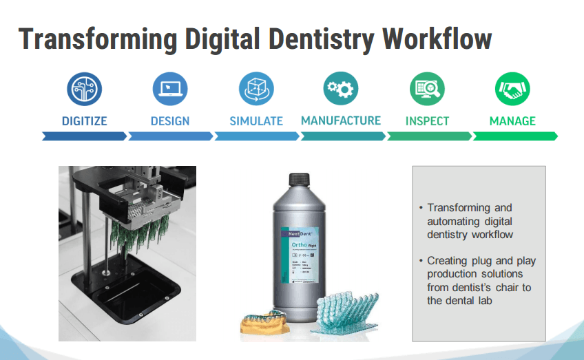 3D Systems CEO Tells Us About the Acquisition of Vertex Dental and