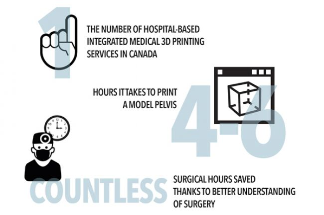 ottawa-hospital-3d-printing-program