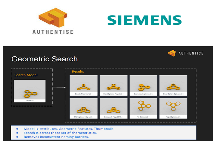 Authentise Announces New 3Diax Module, Embedded with Siemens PLM Geolus Search