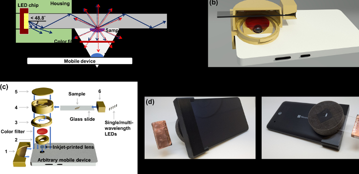 3D Printed Lens Converts Smartphone Into Microscope