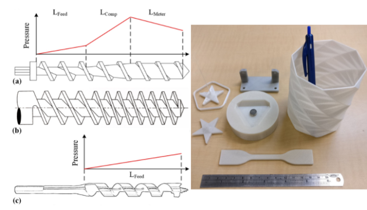 New Zealand Researchers Develop and Characterize Micro Pellet Extruder and 3D Printing System