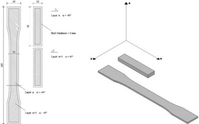 The Effect of Temperature on 3D Printed PLA Clay Nanocomposites