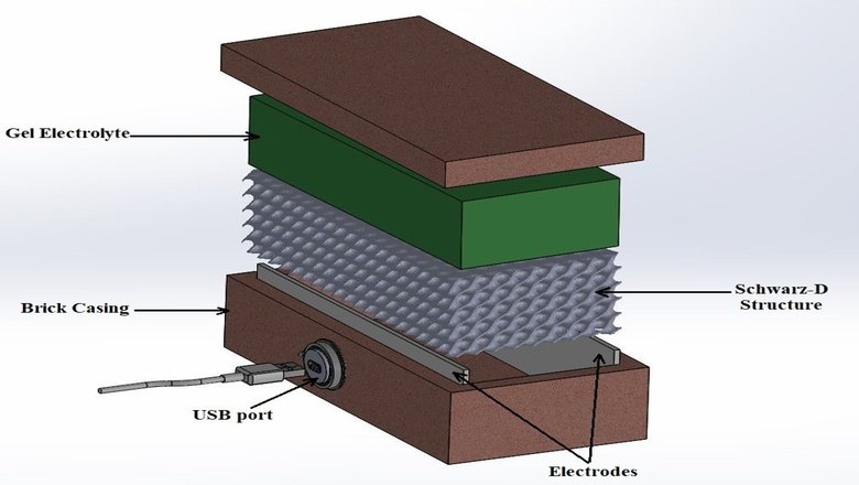 Partially 3D Printed Bricks Generate Electricity Through Temperature Changes
