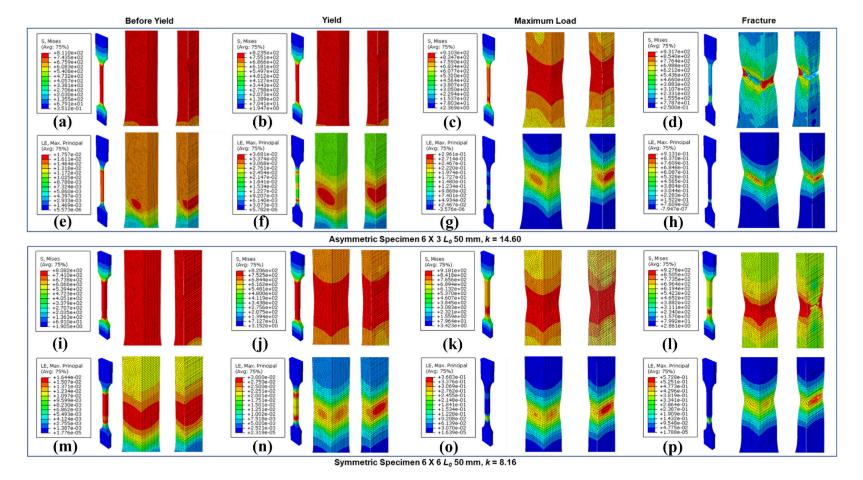 Predicting Mechanical Properties Primarily based on Slimness Ratio in 3D Printed Samples