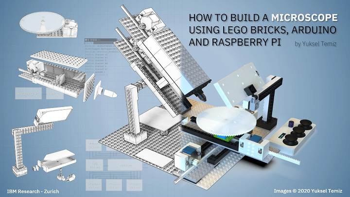Construct Your Personal 3D Printed Open Supply Motorized Microscope